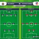 Lineup image Villarreal - Atletico Madrid