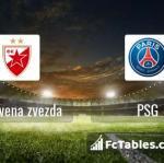 Preview image FK Crvena zvezda - PSG