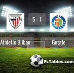 Match image with score Athletic Bilbao - Getafe