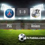 Match image with score PSG - Amiens