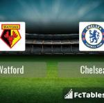 Preview image Watford - Chelsea