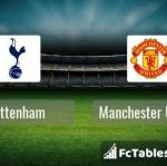 Preview image Tottenham - Manchester United