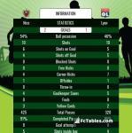 Match image with score Nice - Lyon