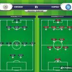 Lineup image Udinese - Napoli