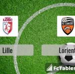 Preview image Lille - Lorient