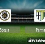 Preview image Spezia - Parma
