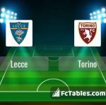Preview image Lecce - Torino