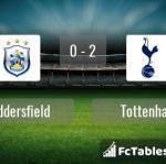 Match image with score Huddersfield - Tottenham