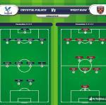Lineup image Crystal Palace - West Ham