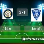 Match image with score Inter - Empoli