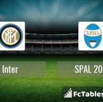 Preview image Inter - SPAL 2013