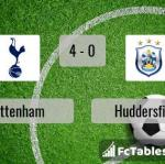 Match image with score Tottenham - Huddersfield