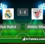Match image with score Real Madrid - Athletic Bilbao
