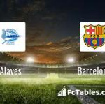 Preview image Alaves - Barcelona
