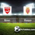 Preview image Nimes - Monaco