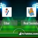 Preview image Eibar - Real Sociedad
