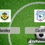 Preview image Burnley - Cardiff