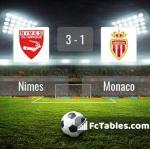 Match image with score Nimes - Monaco