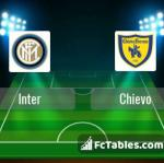 Preview image Inter - Chievo