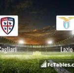 Preview image Cagliari - Lazio