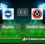 Match image with score Brighton - Sheffield United