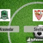 Preview image FC Krasnodar - Sevilla
