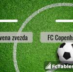 Preview image FK Crvena zvezda - FC København