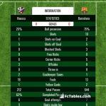Match image with score Huesca - Barcelona