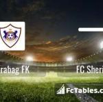 Preview image Qarabag FK - FC Sheriff