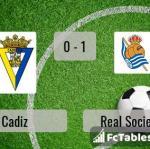 Match image with score Cadiz - Real Sociedad