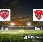 Preview image Dijon - Brest