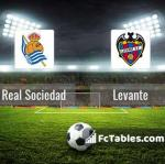 Preview image Real Sociedad - Levante