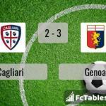 Match image with score Cagliari - Genoa