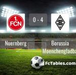 Match image with score Nuernberg - Borussia Moenchengladbach