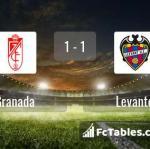 Match image with score Granada - Levante