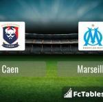 Preview image Caen - Marseille