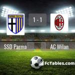 Match image with score SSD Parma - AC Milan