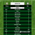 Match image with score Udinese - Inter