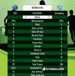 Match image with score PSG - Strasbourg
