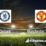 Preview image Chelsea - Manchester United