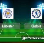 Preview image Leicester - Chelsea