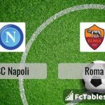 Preview image SSC Napoli - Roma