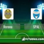 Preview image Verona - SPAL
