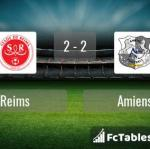 Match image with score Reims - Amiens