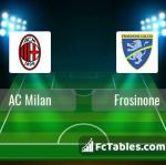Preview image AC Milan - Frosinone