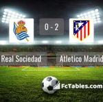 Match image with score Real Sociedad - Atletico Madrid