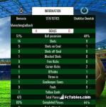 Match image with score Borussia Moenchengladbach - Shakhtar Donetsk