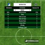 Match image with score Hoffenheim - Hannover 96