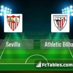 Preview image Sevilla - Athletic Bilbao