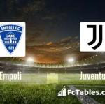 Preview image Empoli - Juventus
